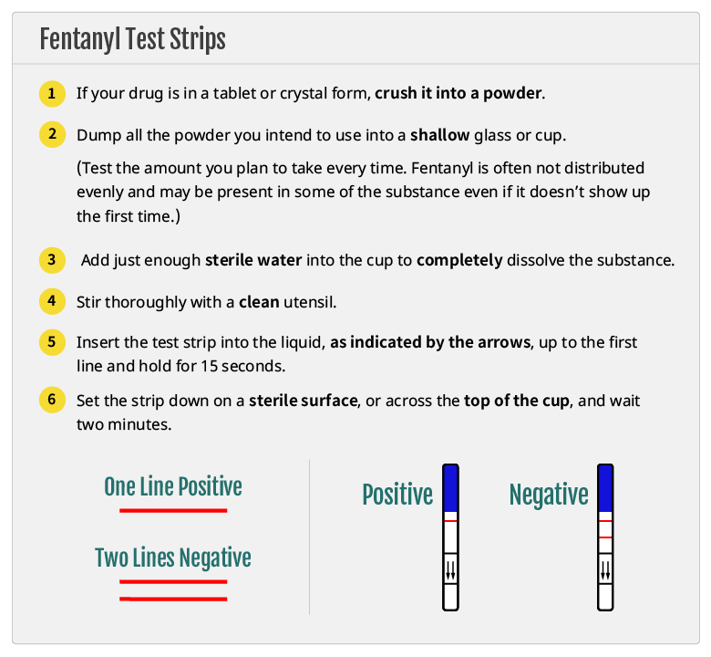 Fentanyl Test Strips Are One Of The Easiest And Most Reliable Methods For Checking For Fentanyl